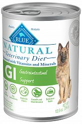 BLUE Natural GI Gastrointestinal…