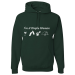 I'm A Simple Woman, I Like Wine, Beaches, Pets and Camping Hoodie - XL / Forest Green